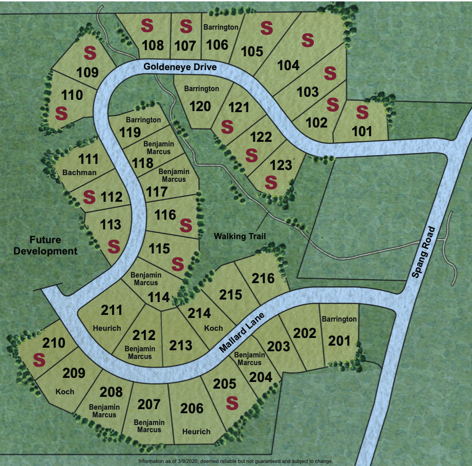 Mallard Pond Plot Plan